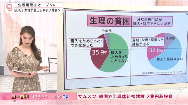 トラウデン直美 日経プラス10 10