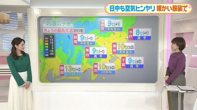 後呂有紗 news every Oha!4 ZIP! 12