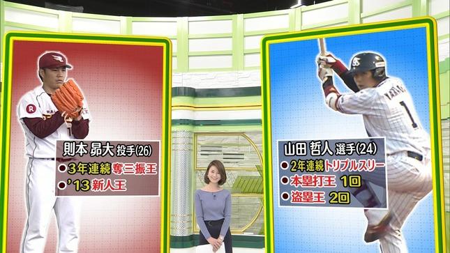 秋元玲奈 追跡LIVE!SPORTSウォッチャー 1