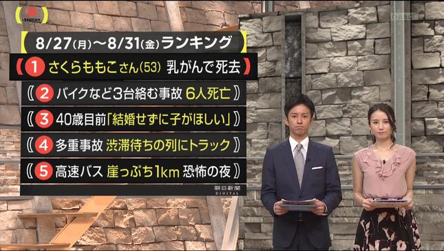 森川夕貴 サンデーステーション 報道ステーション 18