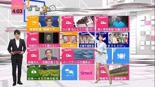 中島芽生 news every 2