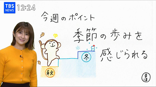 與猶茉穂 ウィークエンドウェザー TBSニュース はやドキ! 8