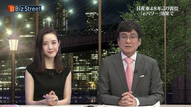 古谷有美 週刊報道Bizストリート 毎日がスペシャル! 10