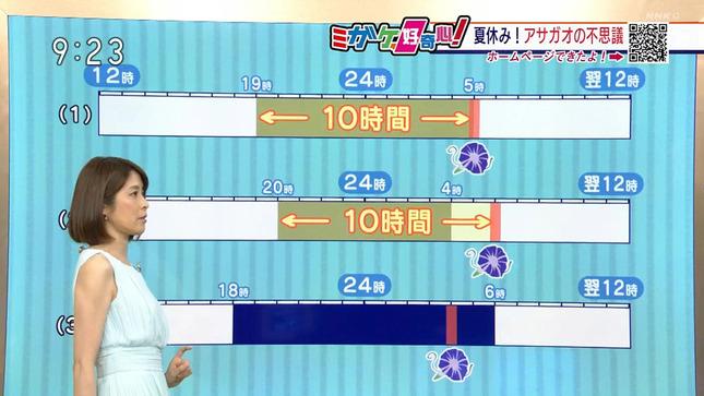 鎌倉千秋 週刊まるわかりニュース 17