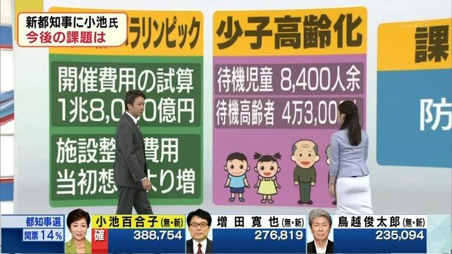 松村正代 東京都知事選開票速報 7