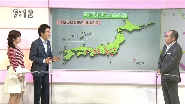 上條倫子 おはよう日本 7