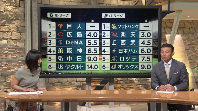 竹内由恵 報道ステーション 17