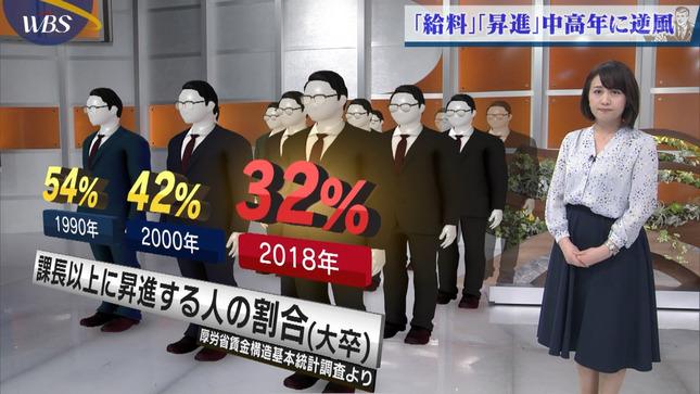 相内優香 ワールドビジネスサテライト 12