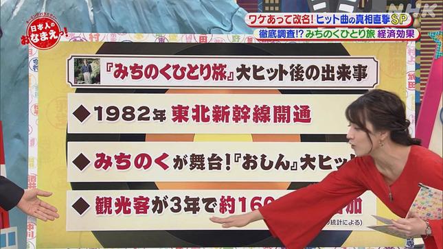 赤木野々花 日本人のおなまえっ! 12