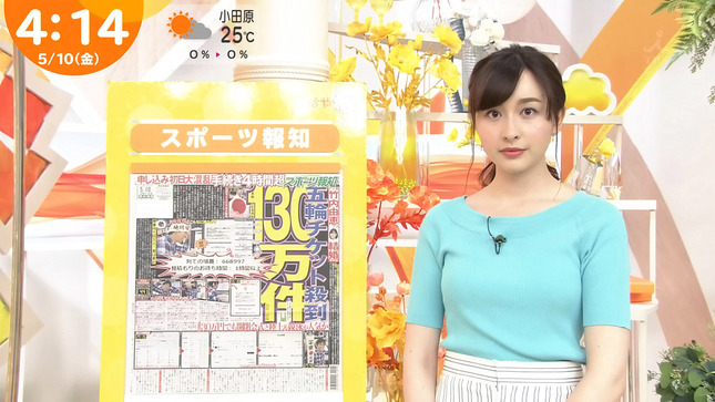 宇賀神メグ サンデー・ジャポン はやドキ! JNNニュース 9
