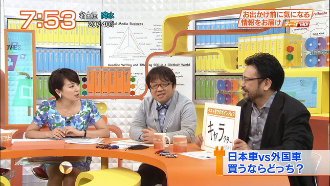 大橋未歩 チャージ730! 13