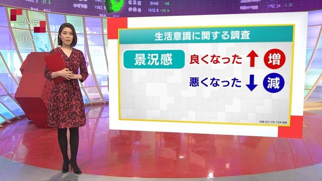 鎌倉千秋 クローズアップ現代+ 17