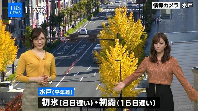 田村真子 JNNニュース 4