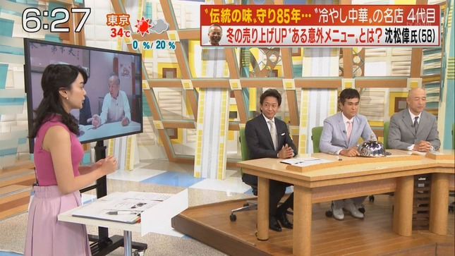 池谷麻依 週刊ニュースリーダー お願い!ランキング 4