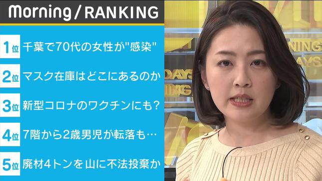 矢島悠子 AbemaMorning 13