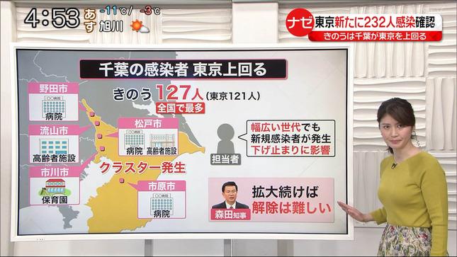 鈴江奈々 news every 6