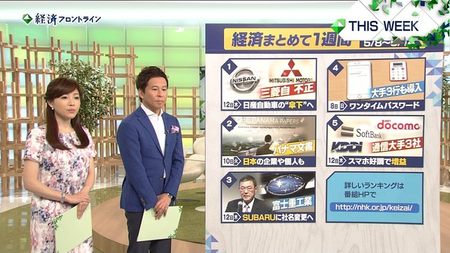 竹内優美 経済フロントライン 2