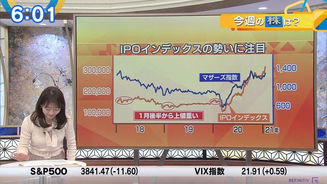 片渕茜 ニュースモーニングサテライト 6