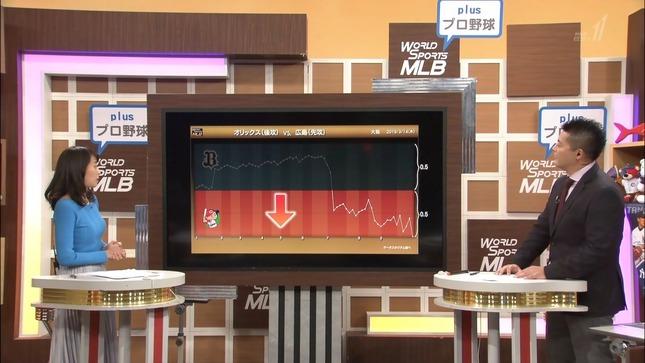 上田まりえ ワールドスポーツMLB 1
