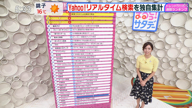 田村真子 まるっと!サタデー ひるおび! JNNニュース 1