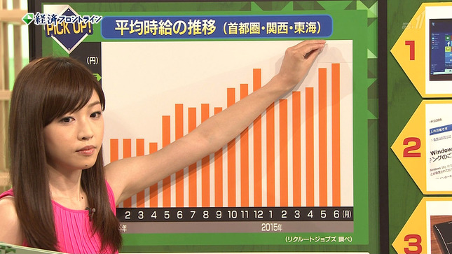 竹内優美 経済フロントライン 05
