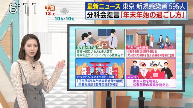 住田紗里 週刊ニュースリーダー ANNnews 13