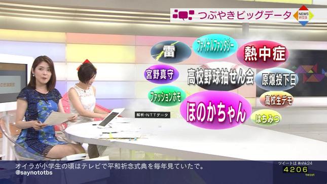 鎌倉千秋 NEWSWEB 24