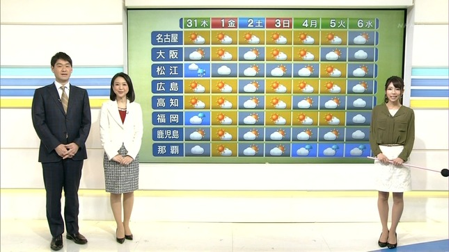 守本奈実 NHKニュース7 11