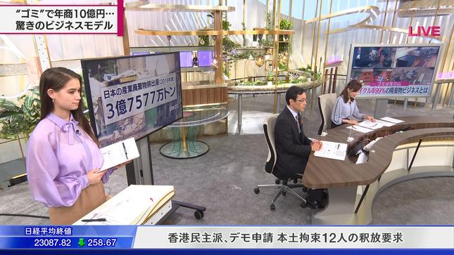 トラウデン直美 日経プラス10 1