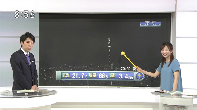 関口奈美 首都圏ネットワーク 5