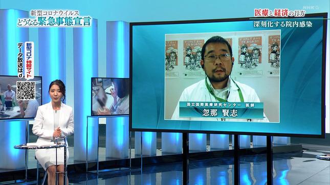 保里小百合 新型コロナウイルスどうなる緊急事態宣言 6