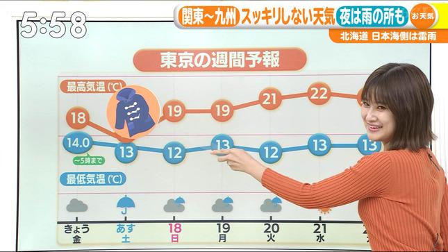 與猶茉穂 ウィークエンドウェザー TBSニュース はやドキ! 16