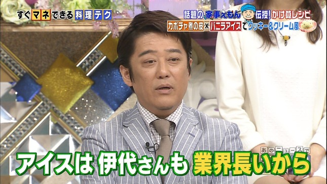 伊藤綾子 あのニュースで得する人損する人 NewsEvery 03