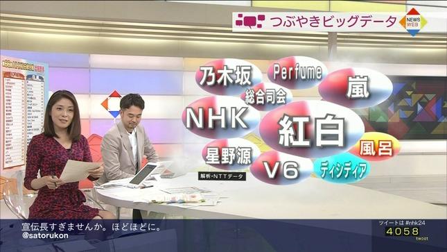 鎌倉千秋 NEWSWEB 19