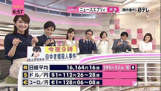 中島芽生 news every 伊藤綾子 13