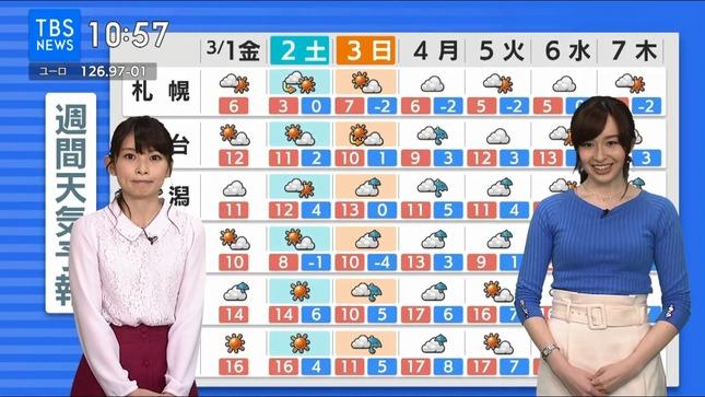 宇賀神メグ TBSニュース 6