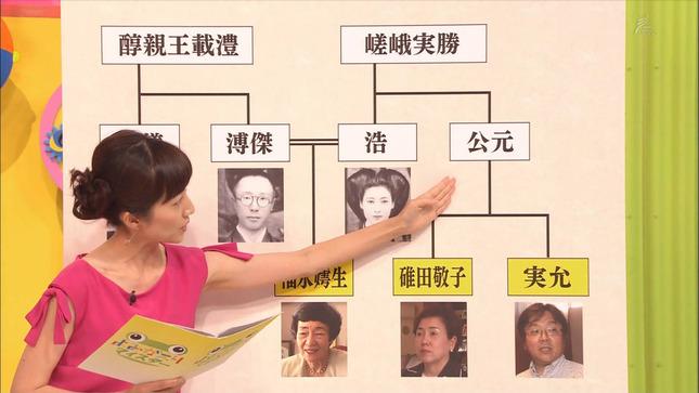首藤奈知子 新春テレビ放談2016 11
