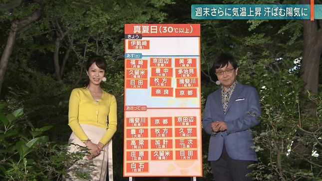 下村彩里 報道ステーション 10