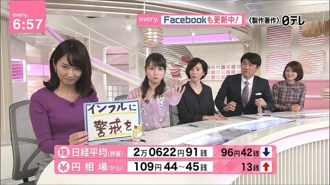 中島芽生 NewsEvery 13