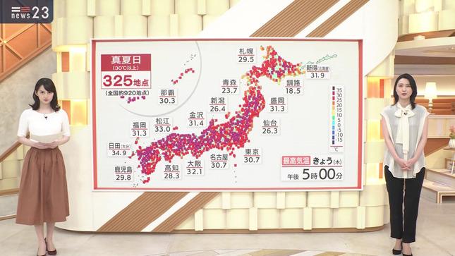 小川彩佳 news23 20