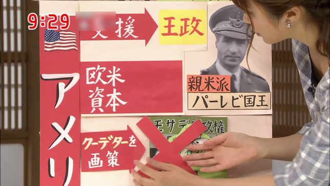伊藤友里 サンデーモーニング 8