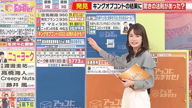 宇内梨沙 アッコにおまかせ!TBS秋の新番組プレゼン祭 5