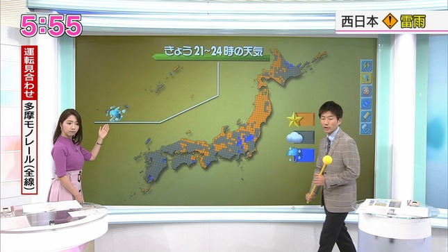 保里小百合 おはよう日本 10