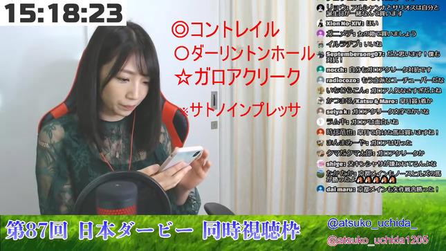 内田敦子 うちだのおうち Oha!4 6