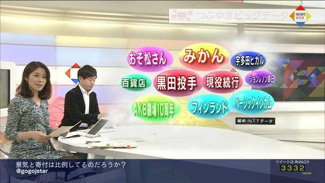 鎌倉千秋 NEWSWEB 21