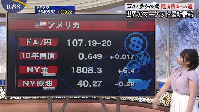相内優香 ワールドビジネスサテライト 田村淳が豊島区池袋 5