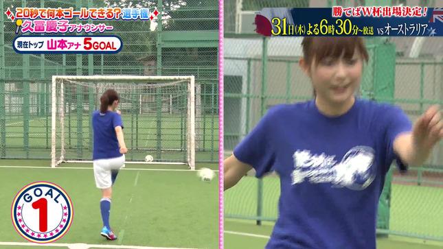 久冨慶子 女子アナキックチャレンジ 8