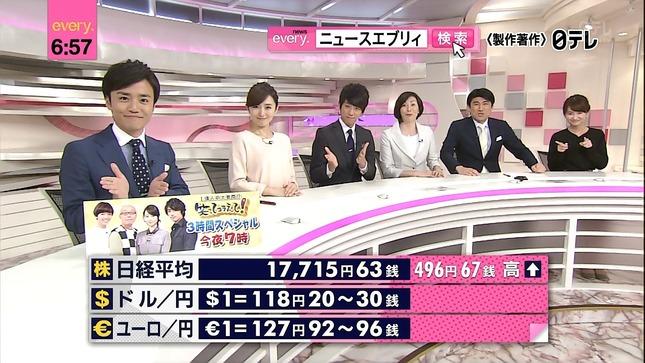 中島芽生 NewsEvery 伊藤綾子 13