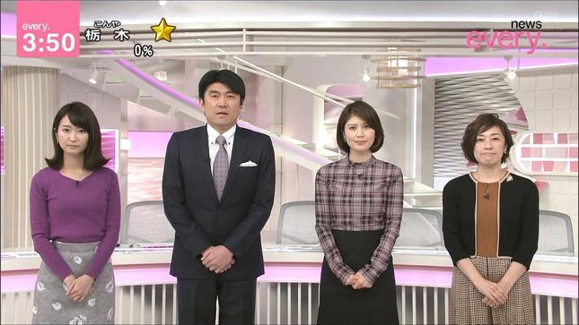 中島芽生 NewsEvery 7