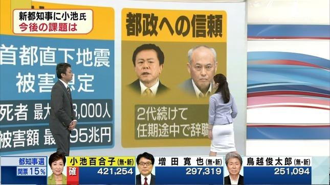 松村正代 東京都知事選開票速報 13